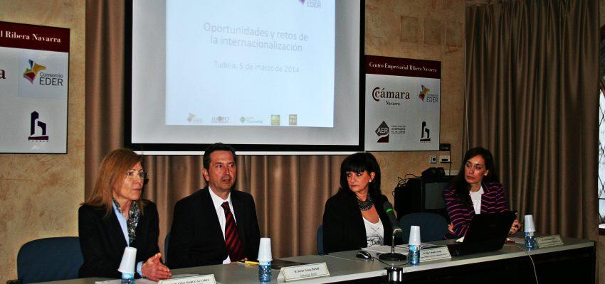 Internacionalización de las PYMES Riberas