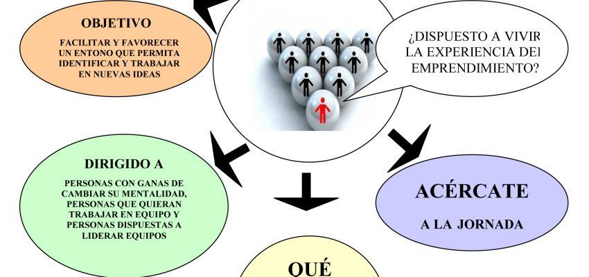 Nace el Proyecto Ribera Alta Emprende. Emprende Tu Cambio, Nuestro Cambio.