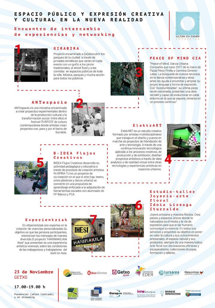 Programa Kultura eta Sormen Topaketak – Encuentros creativos y culturales